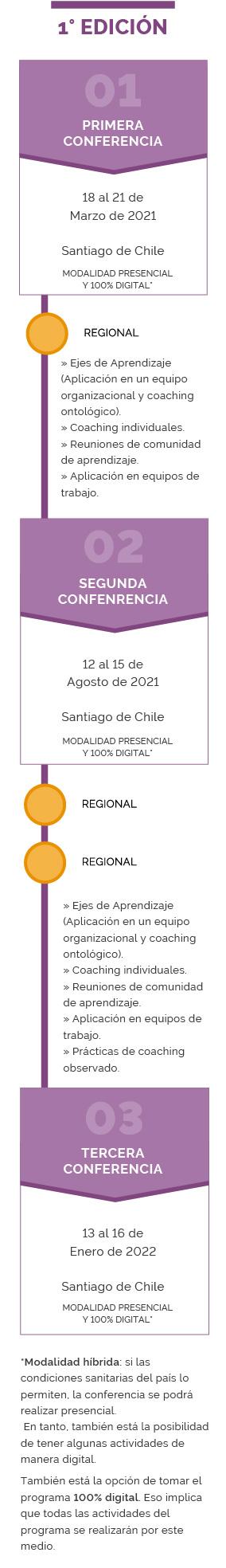 diagrama-abc-1-mobile