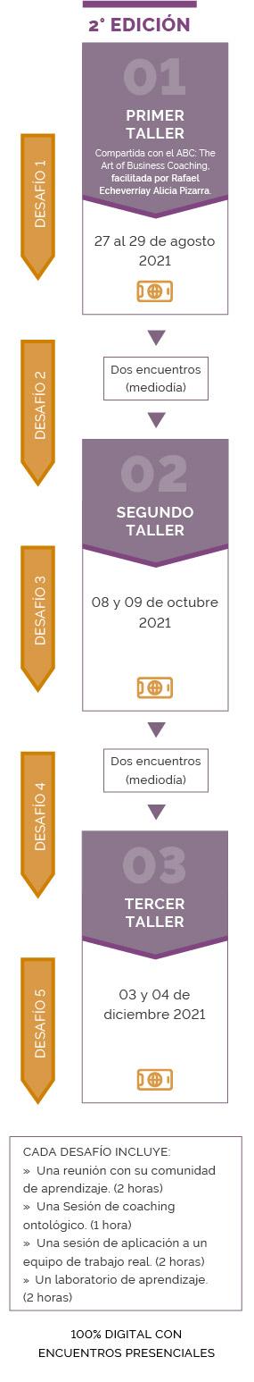 cdg-02